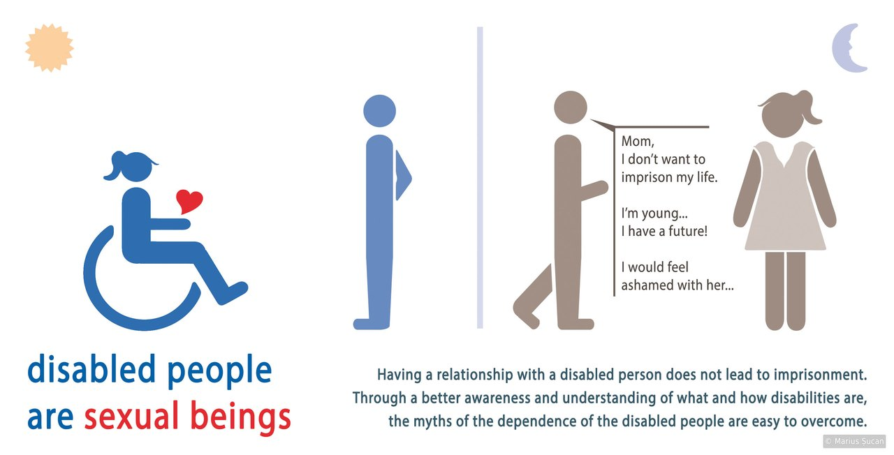 Disabled people are sexual beings: imprisonment fears