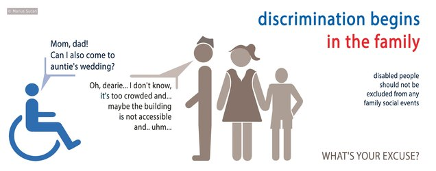 Discrimination begins in family: social events